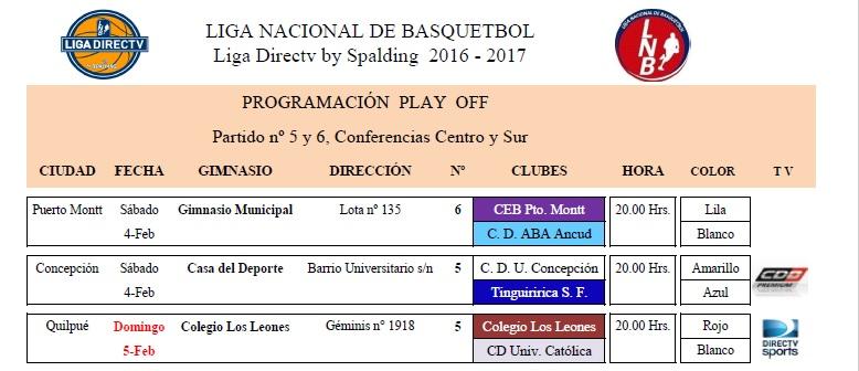 basquetbol programación